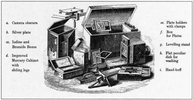 Daguerrotipo perfeccionado por Louis Daguerre