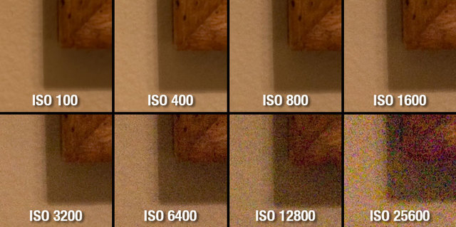 Aumento considerable del ISO