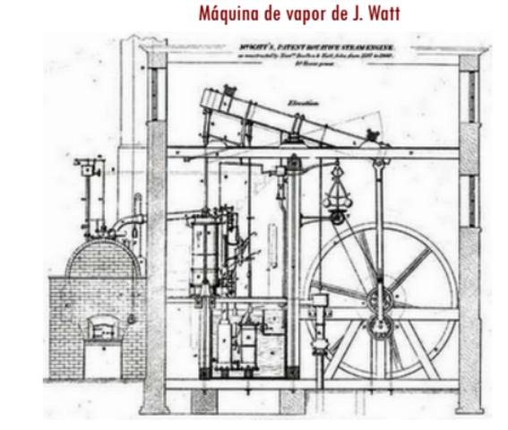Maquina De Vapor deWatt