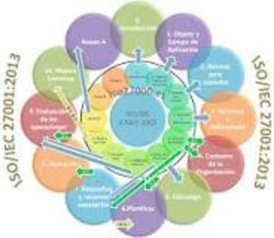 ISO/IEC 27000