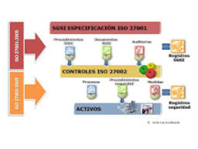 ISO/IEC 27035:2011