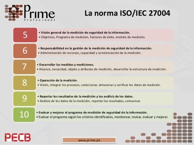 Norma ISO/IEC 27004