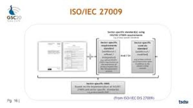 ISO/IEC 27009