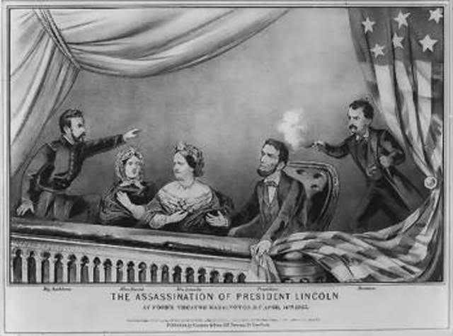 President Lincoln is Assassinated
