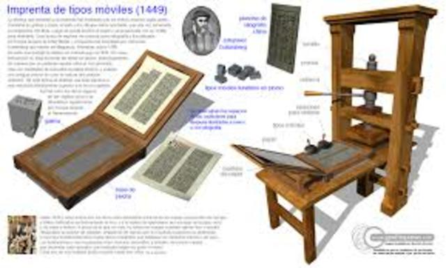 1719, Maquina Gutenberg 1719 D.c