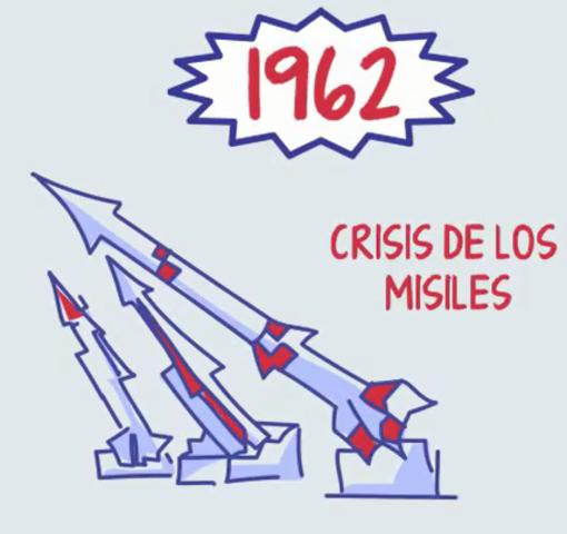 comienza la crisis de los misiles de cuba