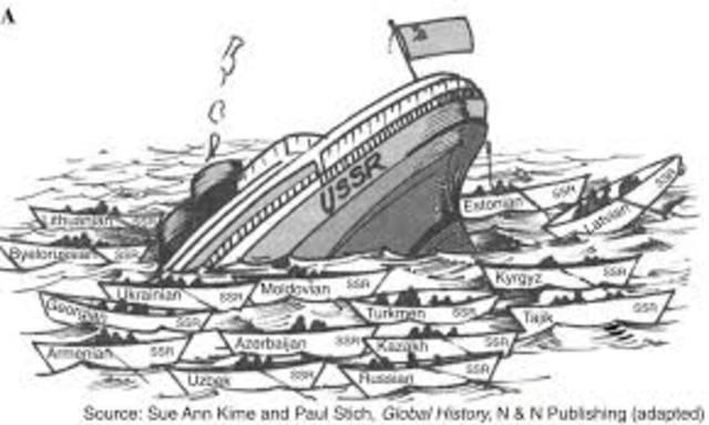 Breakup of the Soviet Union