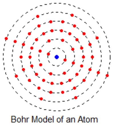 Biography & Atomic Theory