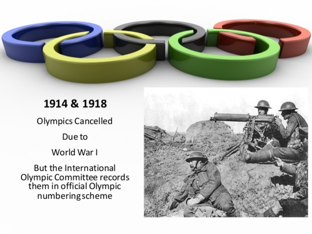 1914 - 1918 Olympics Cancelled
