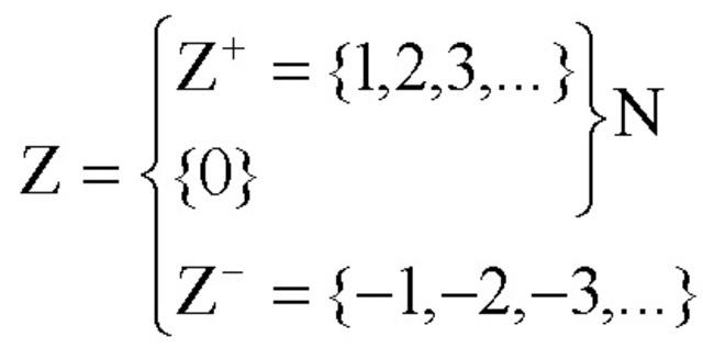 Historia de los números Enteros(Definición)