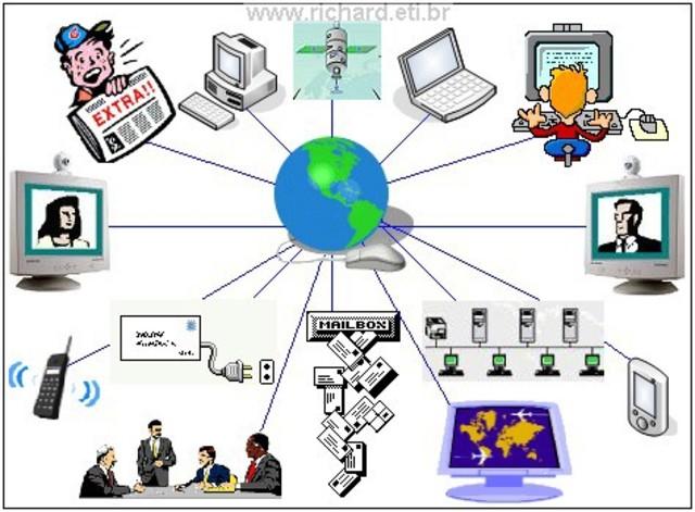 Uso de novas tecnologias de informação e comunicação