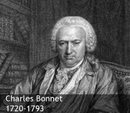 Charles Bonnet (creacionista)