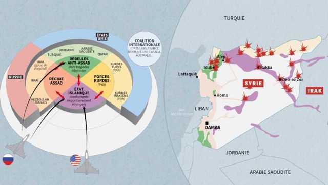 Début de la Guerre civile syrienne