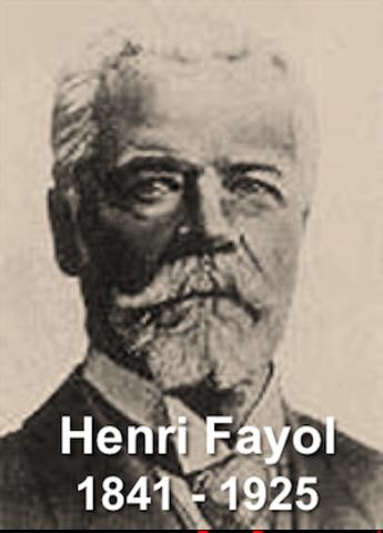 1908 Fayol y los 14 principios de administración