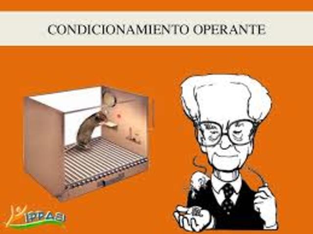 Condicionamiento operante: Skinner