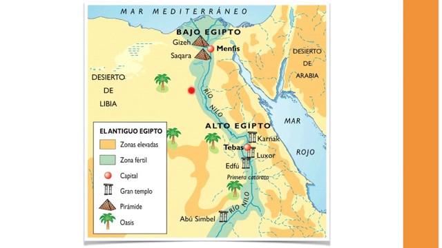 Separación del alto y bajo Egipto.