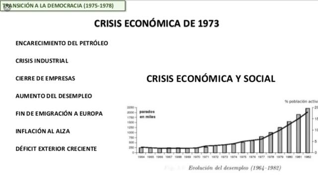 Crisis ecnómica y social