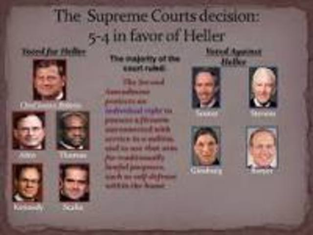 DC v Heller