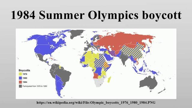 Summer Olympics Boycott