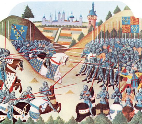 El fin de la Guerra de los Cien Años