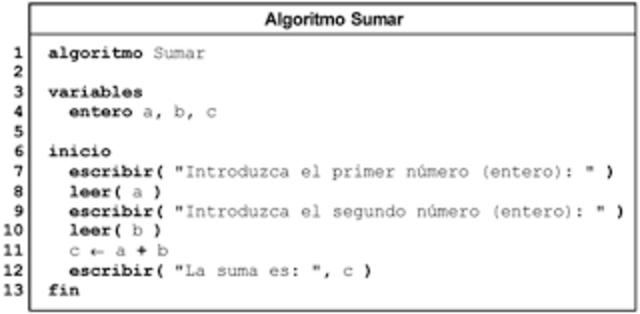 Creación de Lenguaje para Algoritmos