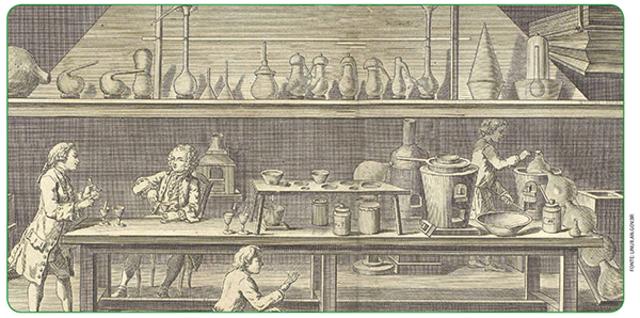 Criação do Laboratório Químico-Prático do Rio de Janeiro