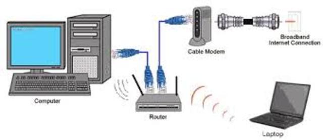 Internet por cable coaxial