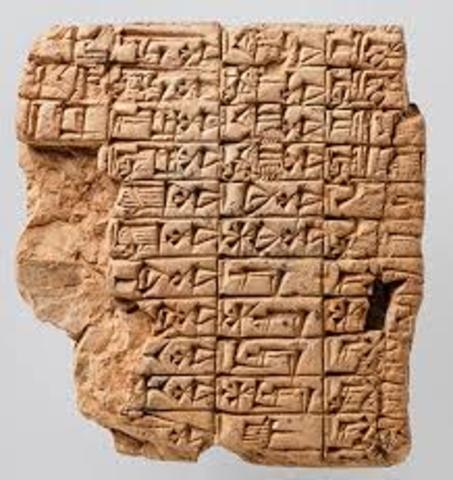 Clay Tablets in Mesopotamia