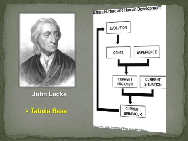 JOHN LOCKE - TÁBULA RASA