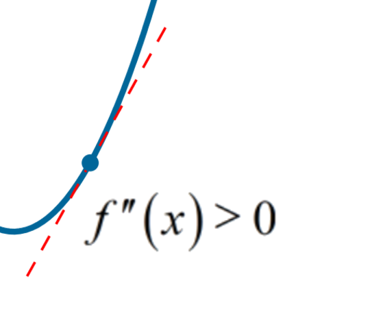 Concave up (convex) function