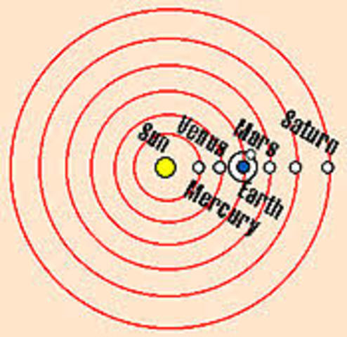 """Nicolaus Copernicus first reveals his """"Heliocentric Universe"""""""