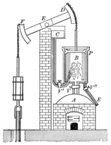 The steam engine is invented.