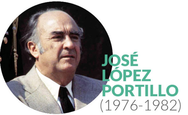 José López Portillo y Pacheco Periodo presidencial: 1976-1982