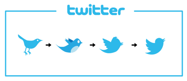 *Twitter (INFORMATION AGE)