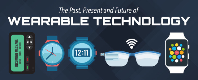 *Wearable Technology (INFORMATION AGE)