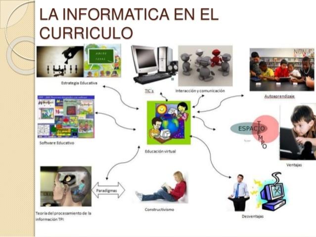 ETAPAS DE LA HISTORIA DE LAS TEGNOLOGIAS EDUCATIVAS: informática y currículo  Año 1980-1990