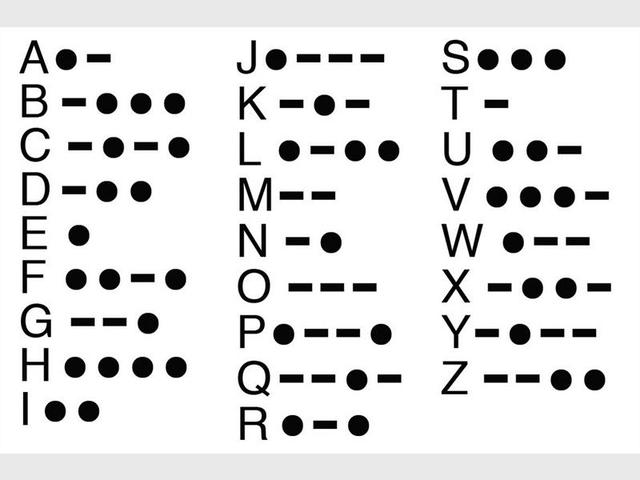 Invention of morse code