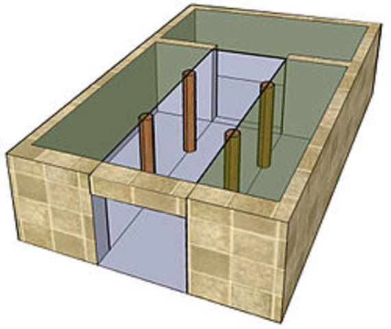 בית ארבעת המרחבים