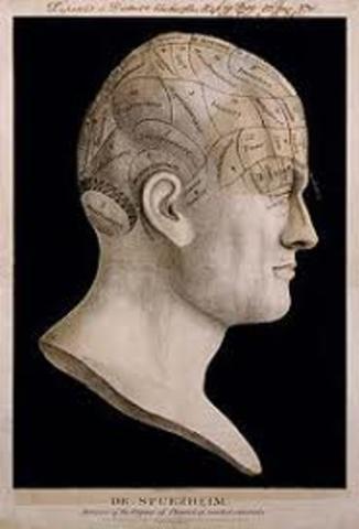 Johann Spurzheim (1776 - 1822)