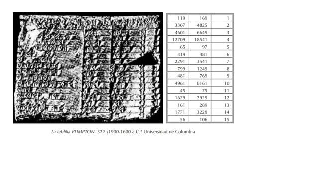El teorema de Pitágora en Babilonia: La tablilla de PLIMPTON