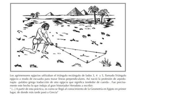 El Teorema de Pitágoras en Egipto