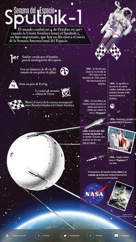 Sputnik (Audio y telecomunicaciones)