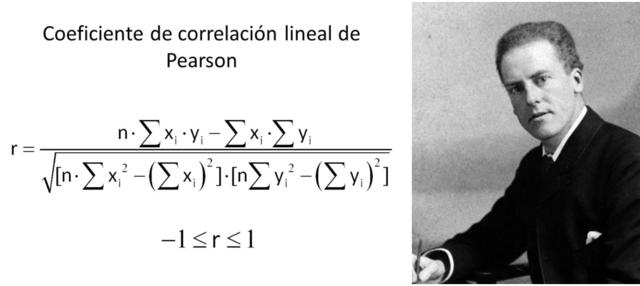 """""""Regresión, herencia y panmixia"""" de Pearson"""