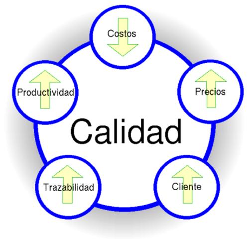 CONTROL DE CALIDAD PARA SUMINISTROS, GRAN BRETAÑA