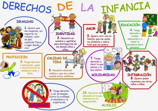 CONVENCIÓN INTERNACIONAL DE LOS DERECHOS DEL NIÑO