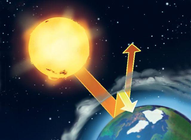 La tierra esta a una distancia óptima del sol, ni demasiado lejos, ni demasiado cerca gracias a esto el  equilibrio es perfecto la tierra puede conservar el agua y crear vida