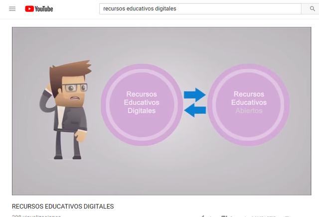 Video Explicativo sobre Recursos Educativos Digitales