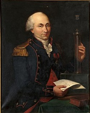 1736 Charles Augustin Coulomb