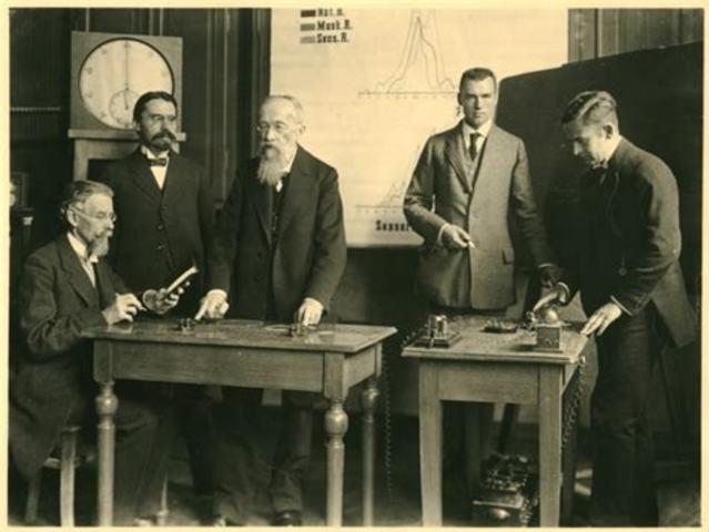 W. Wundt establece el primer laboratorio de psicología