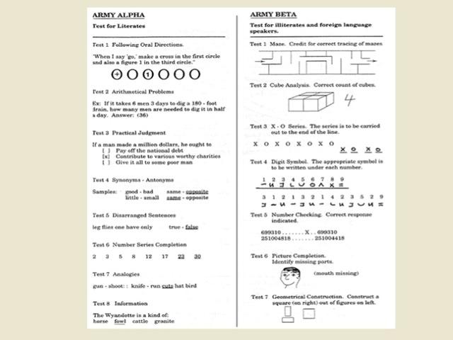 Tests del ejército Alfa & Beta